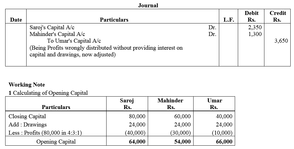 TS Grewal Accountancy Class 12 Solutions Chapter 1 Accounting for Partnership Firms - Fundamentals Q73