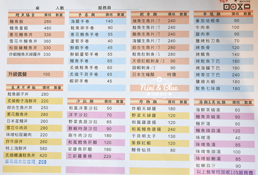 本鰻魚屋 台中太平美食 日式丼飯01