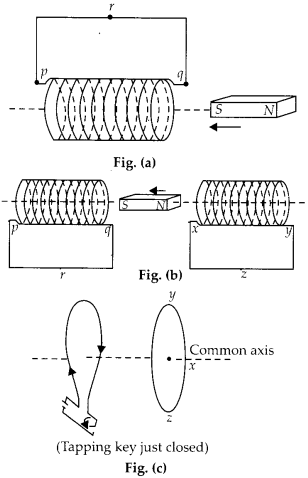 NCERT Solutions for Class 12 Physics Chapter 6 Electromagnetic Induction 1