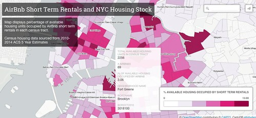 Percentage of local housing supply dedicated to short term rentals