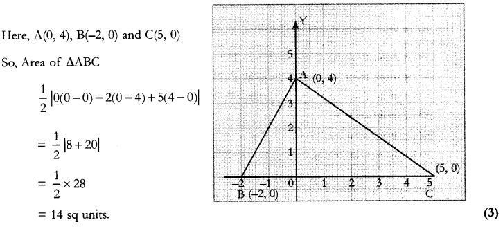 CBSE Sample Papers for Class 10 Maths Paper 10 24