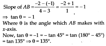NCERT Solutions for Class 11 Maths Chapter 10 Straight Lines 13