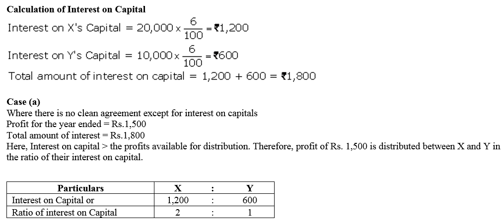 TS Grewal Accountancy Class 12 Solutions Chapter 1 Accounting for Partnership Firms - Fundamentals Q39
