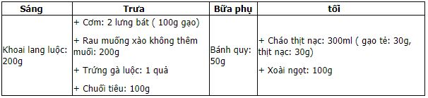 Năng lượng 1500 Kcal, Đạm 50 g, Lipid: 27 g, Glucid: 270 g, Muối: 2g