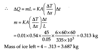 NCERT Solutions for Class 11 Physics Chapter 11Thermal Properties of matter 15