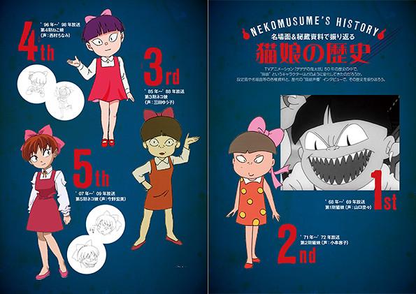 這腿很可以!Pureneemo Character Series No.114 《咯咯咯鬼太郎》 貓女(ねこ娘) 1/6比例可動人偶 DOLL