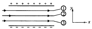 NCERT Solutions for Class 12 physics Chapter 1.12