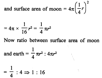 RD Sharma Book Class 9 PDF Free Download Chapter 21 Surface Areas and Volume of a Sphere