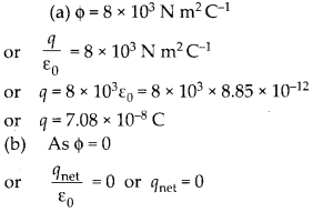 NCERT Solutions for Class 12 Physics Chapter 1 Electric Charges and Fields 14