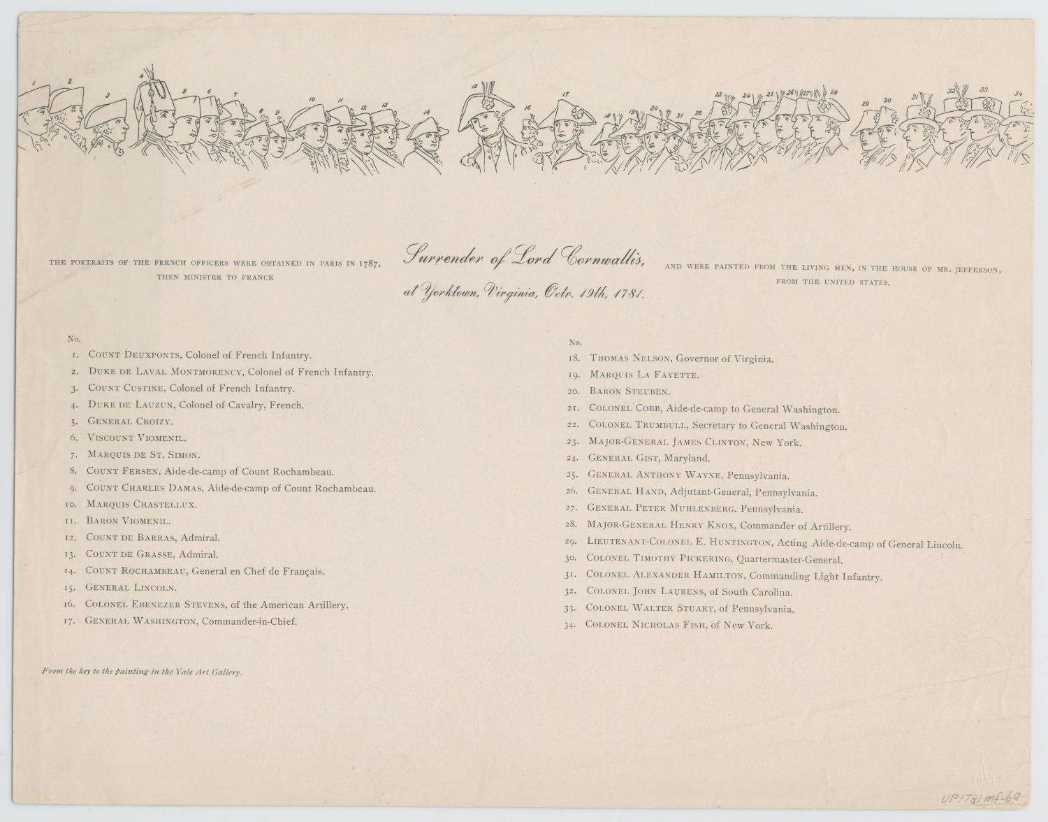 An engraving prepared by John Trumbull containing outlines of the people depicted in his painting, Surrender of Lord Cornwallis with text identifying the American and French participants. From the Anne S. K. Brown Print Collection at Brown University.