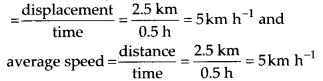 NCERT Solutions for Class 11 Physics Chapter 3 Motion in a Stright line 18