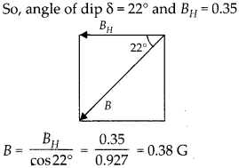 NCERT Solutions for Class 12 Physics Chapter 5 Magnetism and Matter 15