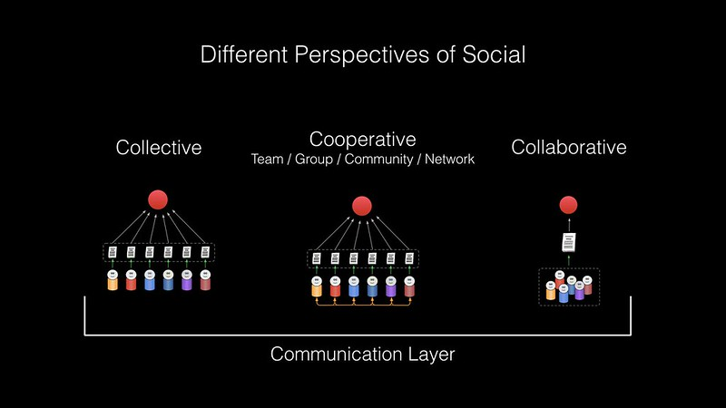 Social Working Array