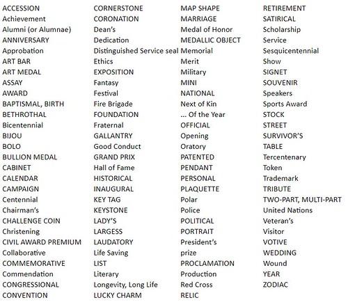 Vocabulary Medal name list