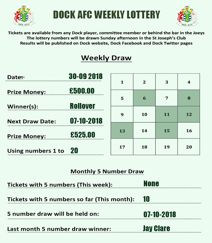 Lottery 30-09-18