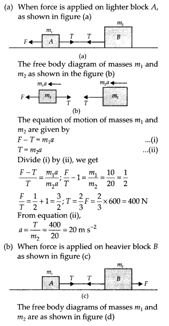 NCERT Solutions for Class 11 Physics Chapter 5 Law of Motion 14