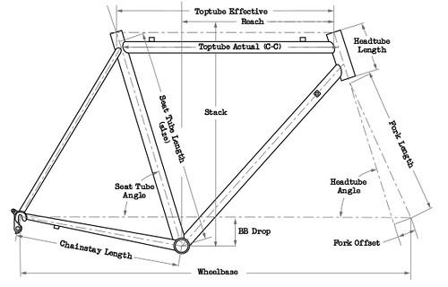 Surly / Flat Bar Cross-Check / Black