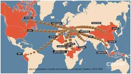 Страны, в которые Украина продает оружие