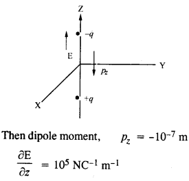 NCERT Solutions for Class 12 physics Chapter 1.27