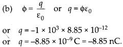 NCERT Solutions for Class 12 Physics Chapter 1 Electric Charges and Fields 18