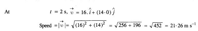 NCERT Solutions for Class 11 Physics Chapter 4.22