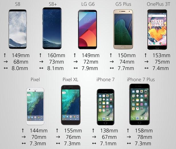 Contoh berbagai macam ukuran display smartphone di pasaran.