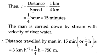 NCERT Solutions for Class 11 Physics Chapter 4 Motion of plane 16