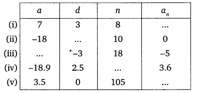 NCERT Solutions for Class 10 Maths Chapter 5 Arithmetic Progressions 16
