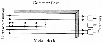 NCERT Solutions for Class 9 Science Chapter 12 Sound 17