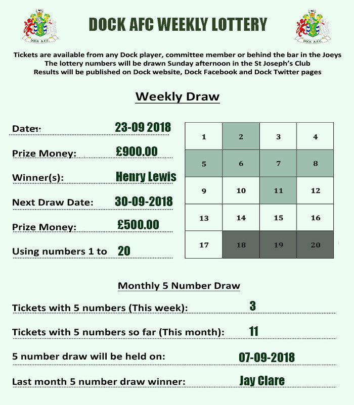 Lottery results 23-09-18