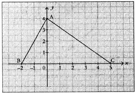 CBSE Sample Papers for Class 10 Maths Paper 10 2