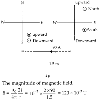 NCERT Solutions for Class 12 Physics Chapter 4 Moving Charges and Magnetism 5