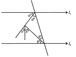 Class 9 Maths Chapter 11 Coordinate Geometry RD Sharma Solutions