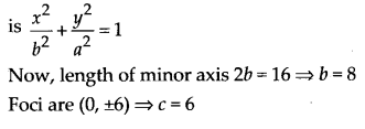 NCERT Solutions for Class 11 Maths Chapter 11 Conic Sections 28
