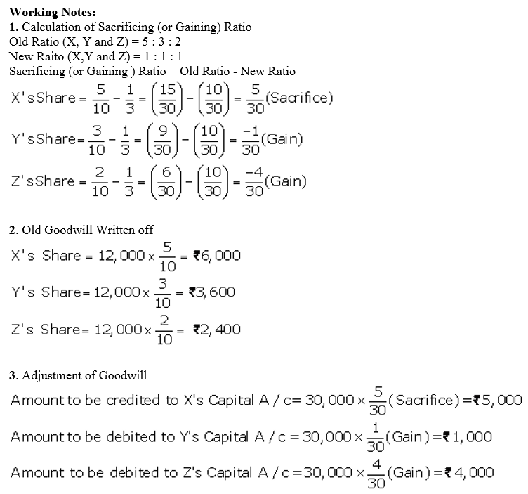TS Grewal Accountancy Class 12 Solutions Chapter 3 Change in Profit Sharing Ratio Among the Existing Partners Q8.1
