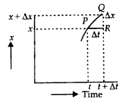 NCERT Solutions for Class 11 Physics Chapter 3 Motion in a Stright line 20