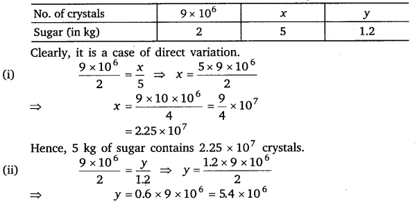 ncert solutions for class 8 maths chapter 13