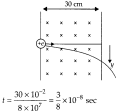 NCERT Solutions for Class 12 Physics Chapter 5 Magnetism and Matter 29