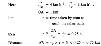 NCERT Solutions for Class 11 Physics Chapter 4.40