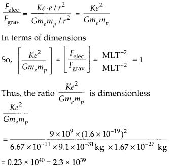 NCERT Solutions for Class 12 Physics Chapter 1 Electric Charges and Fields 3