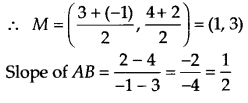 NCERT Solutions for Class 11 Maths Chapter 10 Straight Lines 46
