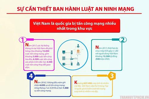 su can thiet ban hanh luat an ninh mang 3