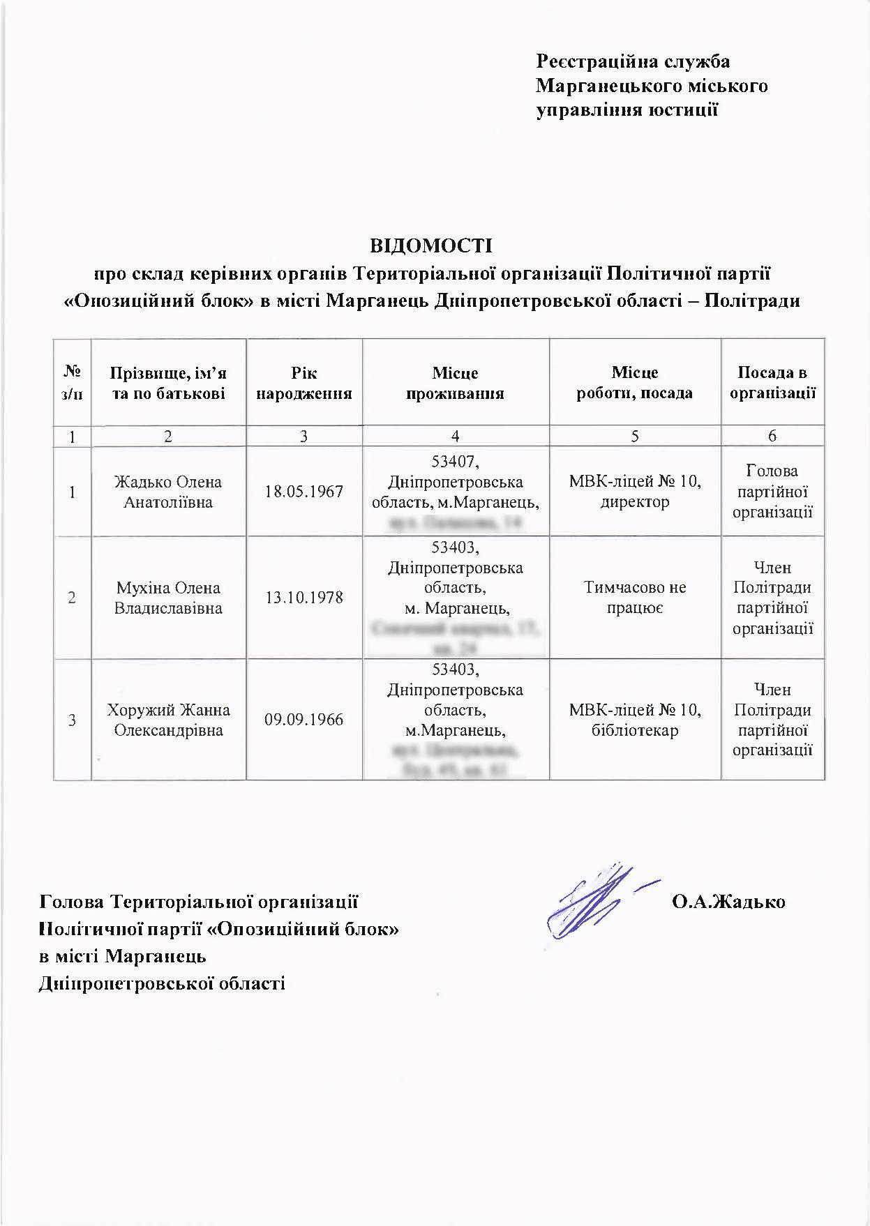 ОПОЗ БЛОК_Страница_03