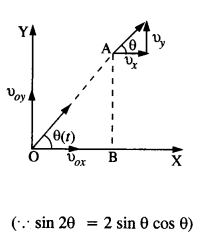 NCERT Solutions for Class 11 Physics Chapter 4.56