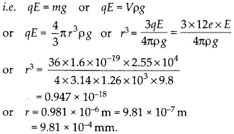 NCERT Solutions for Class 12 Physics Chapter 1 Electric Charges and Fields 23