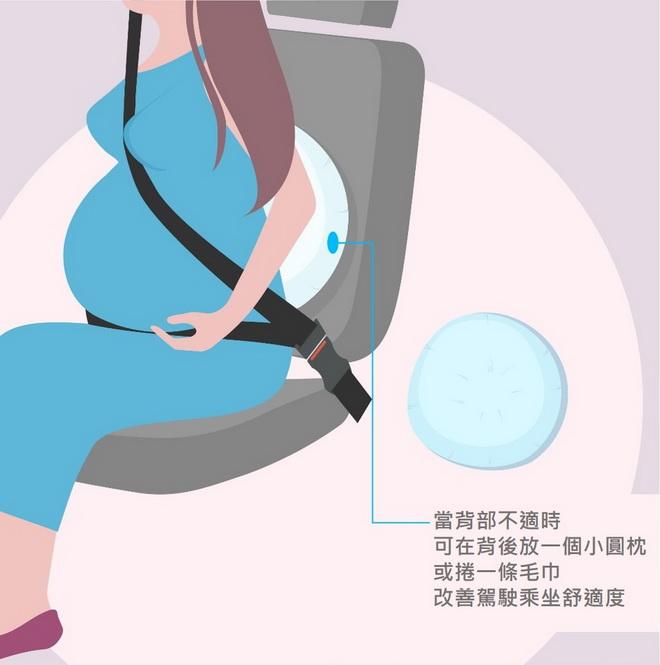 【圖三】當背部覺得不適時,可在背後放一個小圓枕或捲一條毛巾,以提高駕駛時的乘坐舒適度。