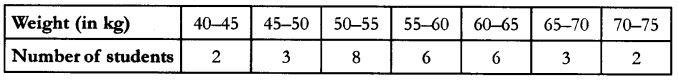 CBSE Sample Papers for Class 10 Maths Paper 10 5