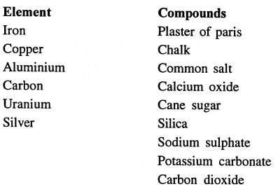 Selina Concise Chemistry Class 7 Icse Solutions Elements Compounds And Mixtures A Plus Topper