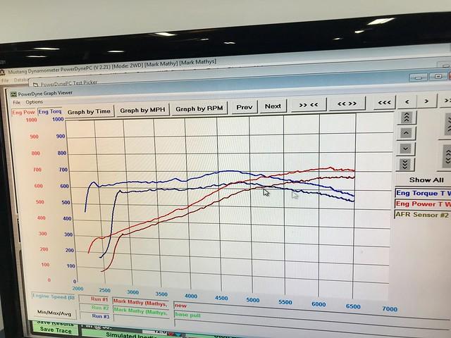 lt5 engine diagram zr1 lt5 supercharger conversion kit camaro6  zr1 lt5 supercharger conversion kit