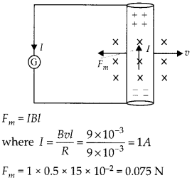 NCERT Solutions for Class 12 Physics Chapter 6 Electromagnetic Induction 35